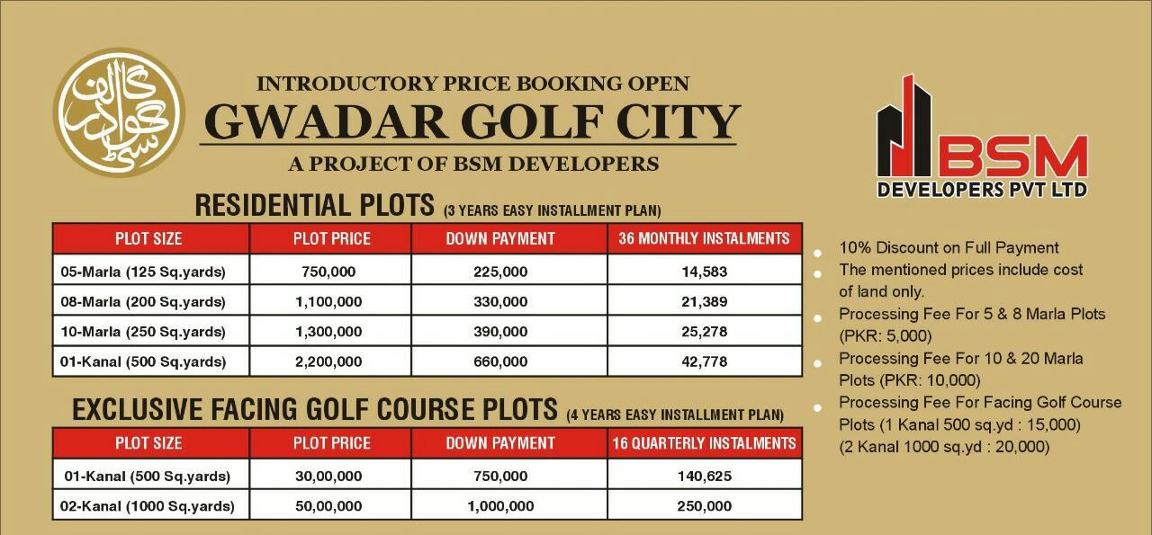 Gwadar Golf City, Block Premier Enclave, 125 sq-yard plots available on easy installments